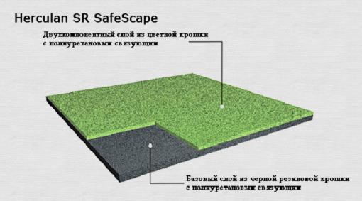 Спортивное покрытие Herculan SR SafeScape