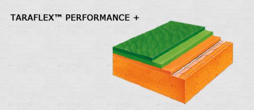Спортивный линолеум taraflex tx sport performance plus