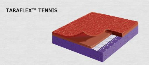 Спортивный линолеум taraflex tx tennis